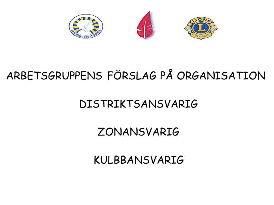 ARBETSGRUPPENS FÖRSLAG PÅ ORGANISATION DISTRIKTSANSVARIG ZONANSVARIG KULBBANSVARIG