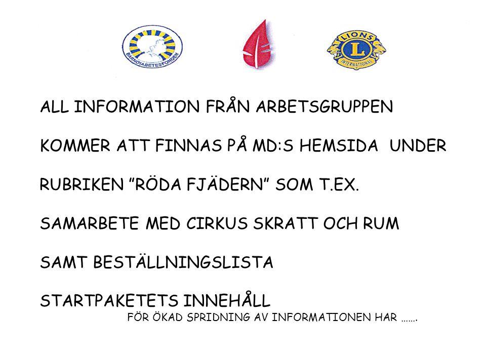 ALL INFORMATION FRÅN ARBETSGRUPPEN KOMMER ATT FINNAS PÅ MD:S HEMSIDA UNDER RUBRIKEN RÖDA FJÄDERN SOM T.EX.