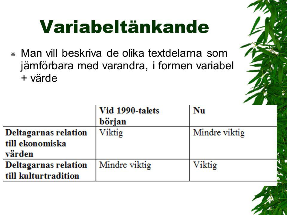 Variabeltänkande  Man vill beskriva de olika textdelarna som jämförbara med varandra, i formen variabel + värde