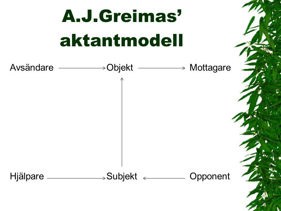 A.J.Greimas' aktantmodell Avsändare Objekt Mottagare HjälpareSubjektOpponent