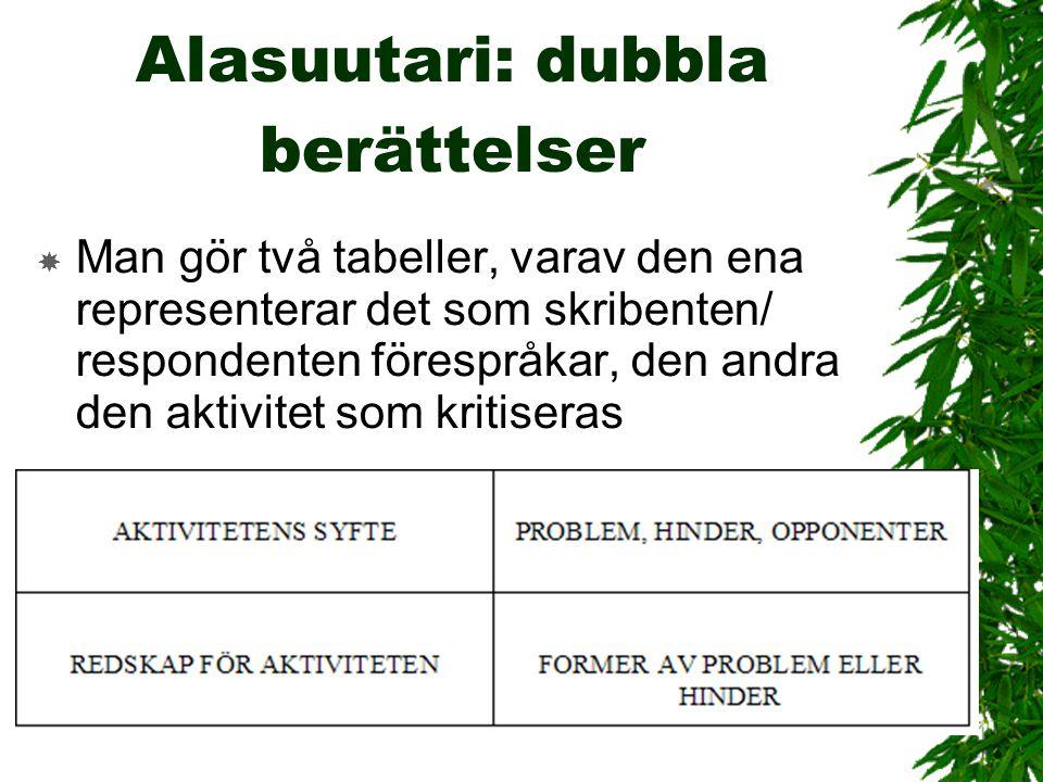 Alasuutari: dubbla berättelser  Man gör två tabeller, varav den ena representerar det som skribenten/ respondenten förespråkar, den andra den aktivit