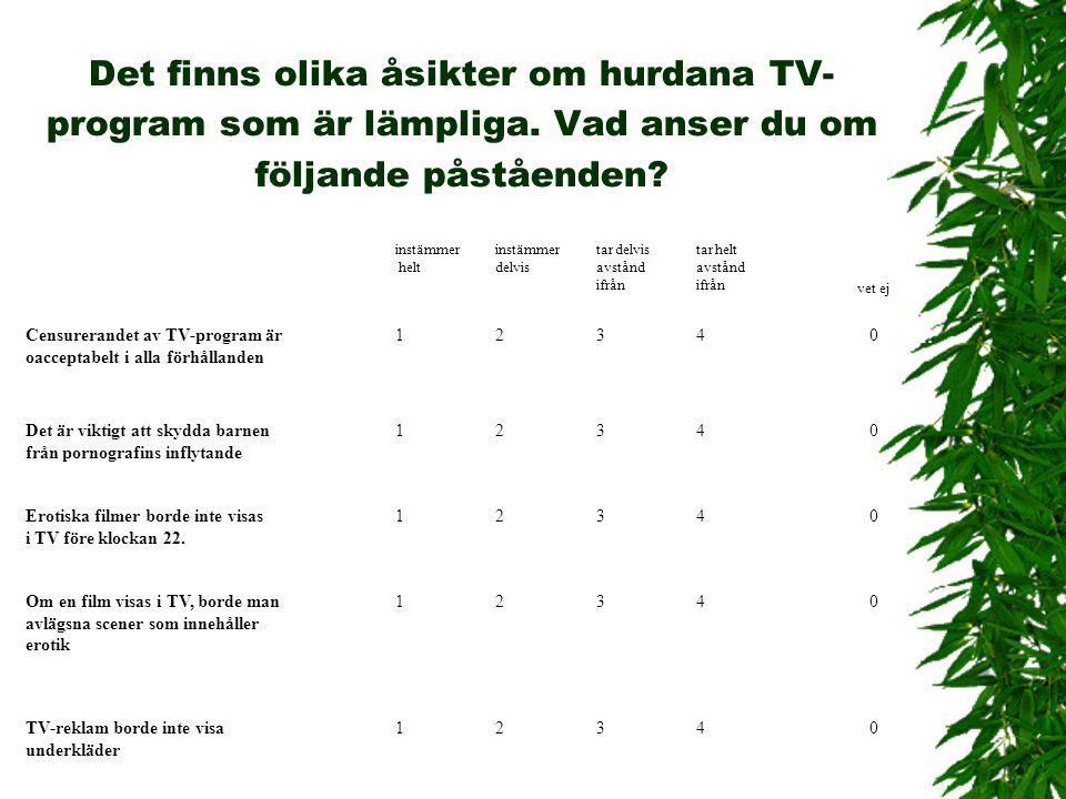 Det finns olika åsikter om hurdana TV- program som är lämpliga. Vad anser du om följande påståenden? instämmer helt instämmer delvis tar delvis avstån