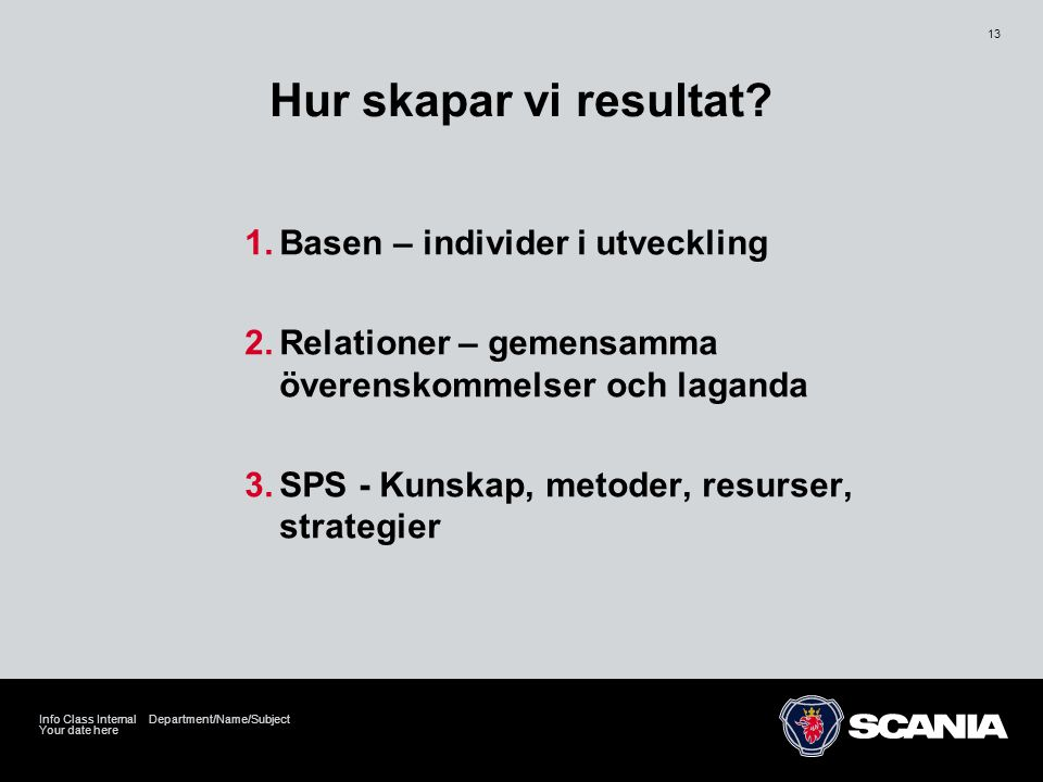 Your date here Info Class Internal Department/Name/Subject 13 Hur skapar vi resultat? 1.Basen – individer i utveckling 2.Relationer – gemensamma övere