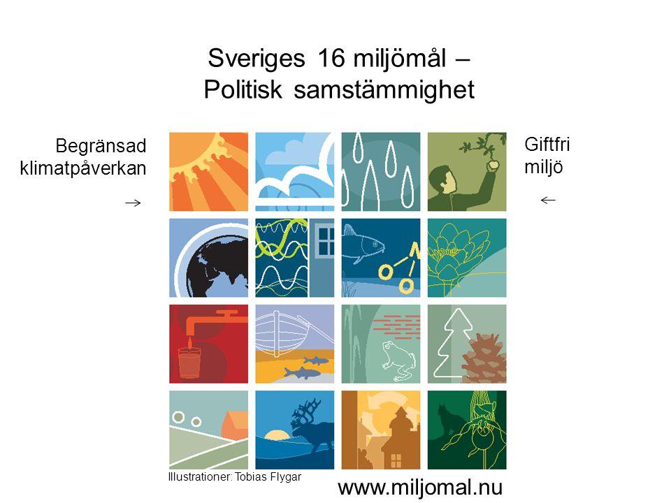 Begränsad klimatpåverkan Giftfri miljö Sveriges 16 miljömål – Politisk samstämmighet www.miljomal.nu Illustrationer: Tobias Flygar