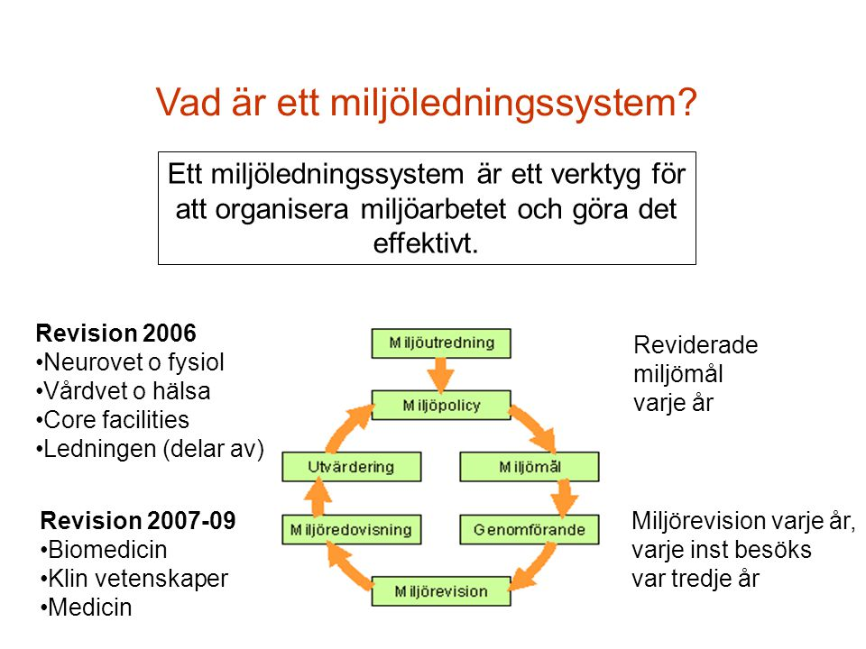 Vad är ett miljöledningssystem? Ett miljöledningssystem är ett verktyg för att organisera miljöarbetet och göra det effektivt. Reviderade miljömål var