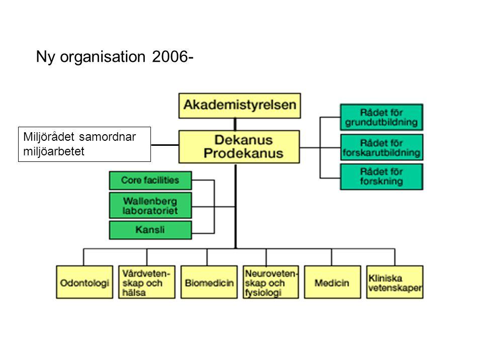 Ny organisation 2006- Miljörådet samordnar miljöarbetet