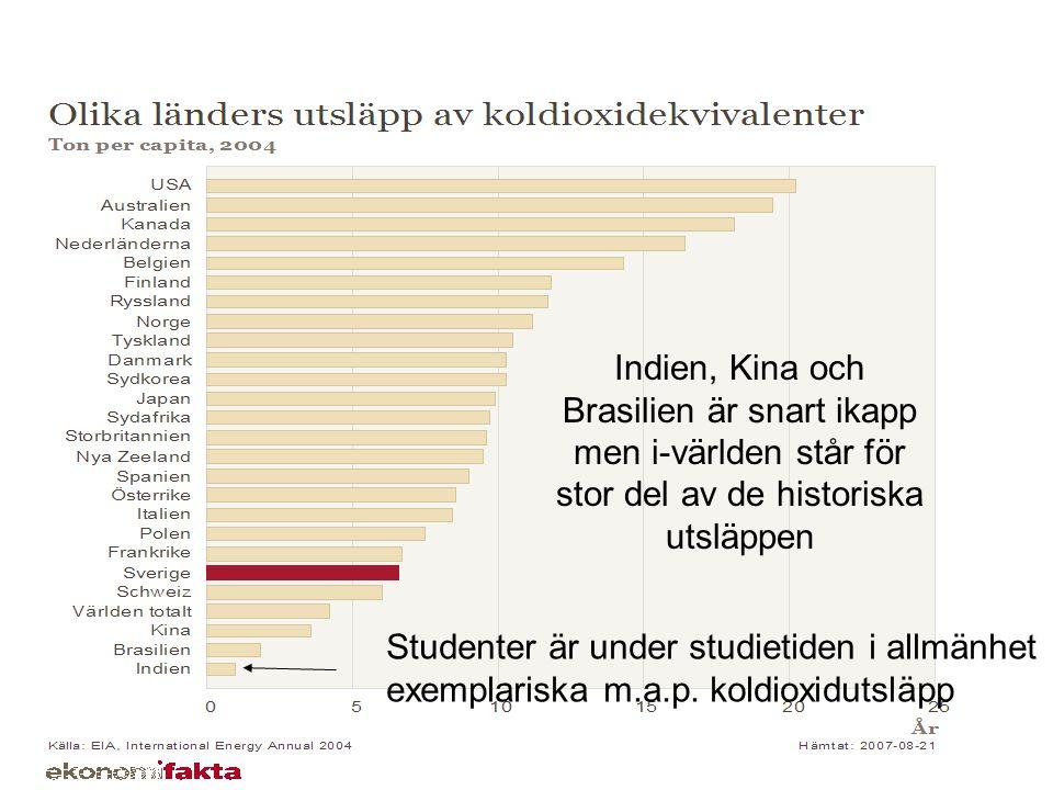 Studenter är under studietiden i allmänhet exemplariska m.a.p.