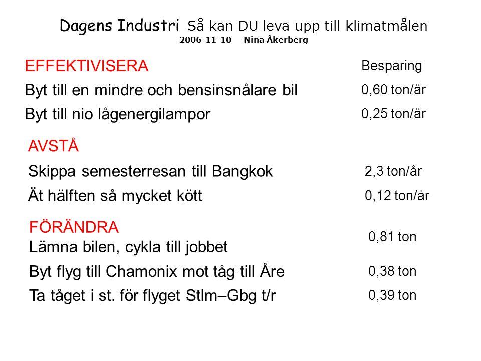 EFFEKTIVISERA Besparing Byt till en mindre och bensinsnålare bil 0,60 ton/år Byt till nio lågenergilampor 0,25 ton/år AVSTÅ Skippa semesterresan till Bangkok 2,3 ton/år Ät hälften så mycket kött 0,12 ton/år FÖRÄNDRA Lämna bilen, cykla till jobbet 0,81 ton Byt flyg till Chamonix mot tåg till Åre 0,38 ton Ta tåget i st.