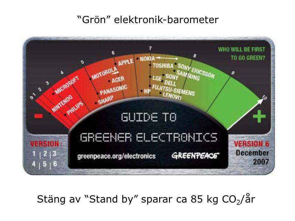 Grön elektronik-barometer Stäng av Stand by sparar ca 85 kg CO 2 /år