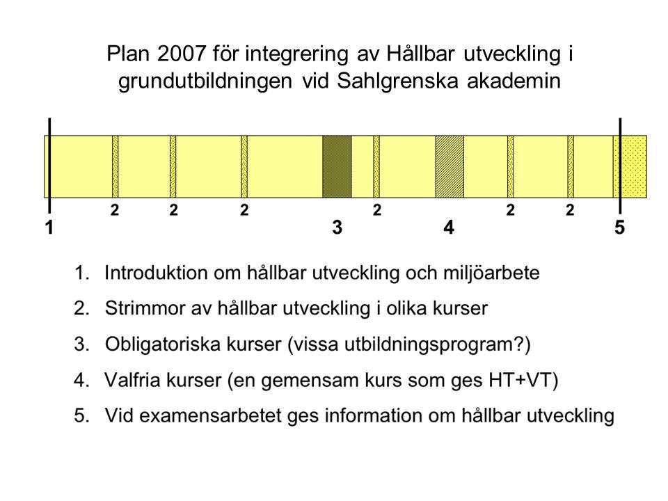 Plan 2007 för integrering av Hållbar utveckling i grundutbildningen vid Sahlgrenska akademin