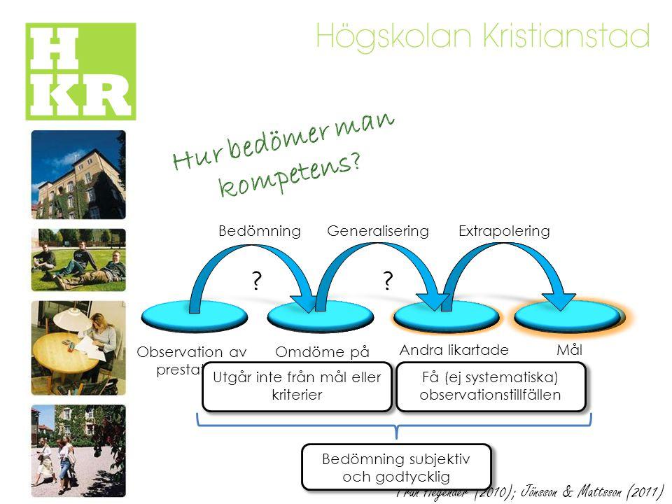 Från Hegender (2010); Jönsson & Mattsson (2011) ? Extrapolering MålAndra likartade uppgifter Observation av prestation Omdöme på enskild uppgift Bedöm