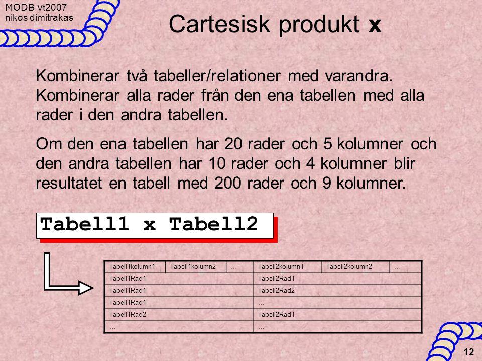 MODB v t2007 nikos dimitrakas 12 Cartesisk produkt x Kombinerar två tabeller/relationer med varandra. Kombinerar alla rader från den ena tabellen med