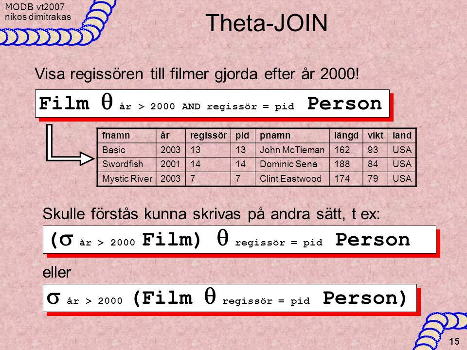 MODB v t2007 nikos dimitrakas 15 Theta-JOIN Visa regissören till filmer gjorda efter år 2000! Film  år > 2000 AND regissör = pid Person fnamnårregis