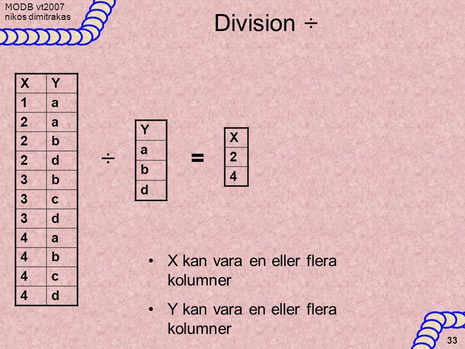 MODB v t2007 nikos dimitrakas 33 Division ÷ XY 1a 2a 2b 2d 3b 3c 3d 4a 4b 4c 4d ÷ Y a b d = X 2 4 •X kan vara en eller flera kolumner •Y kan vara en e