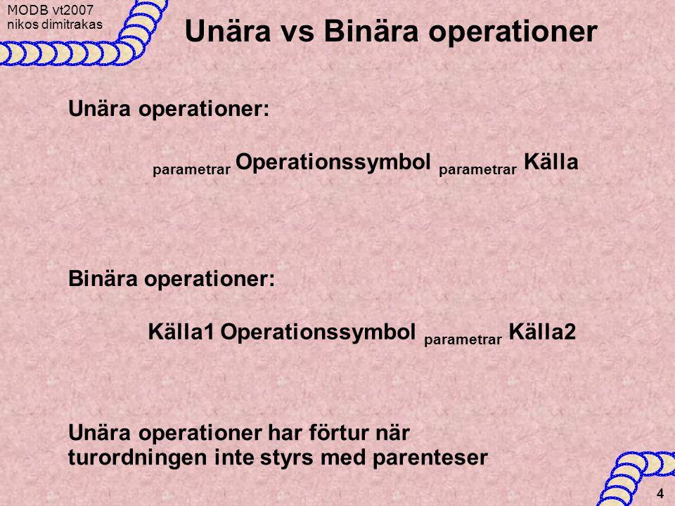 MODB v t2007 nikos dimitrakas 4 Unära vs Binära operationer Unära operationer: parametrar Operationssymbol parametrar Källa Binära operationer: Källa1