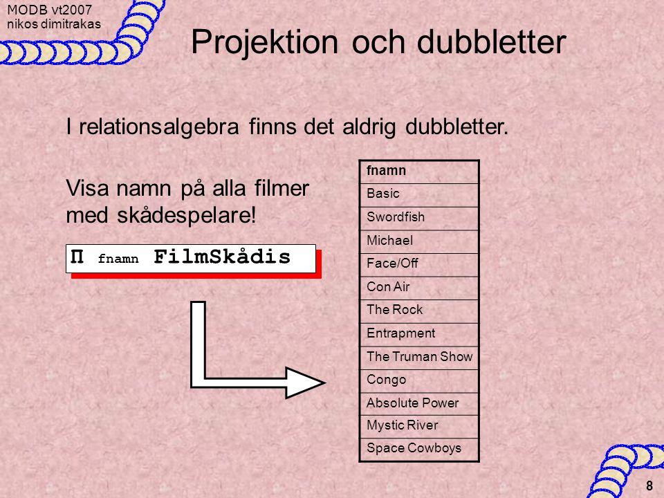 MODB v t2007 nikos dimitrakas 8 Projektion och dubbletter Π fnamn FilmSkådis I relationsalgebra finns det aldrig dubbletter. Visa namn på alla filmer