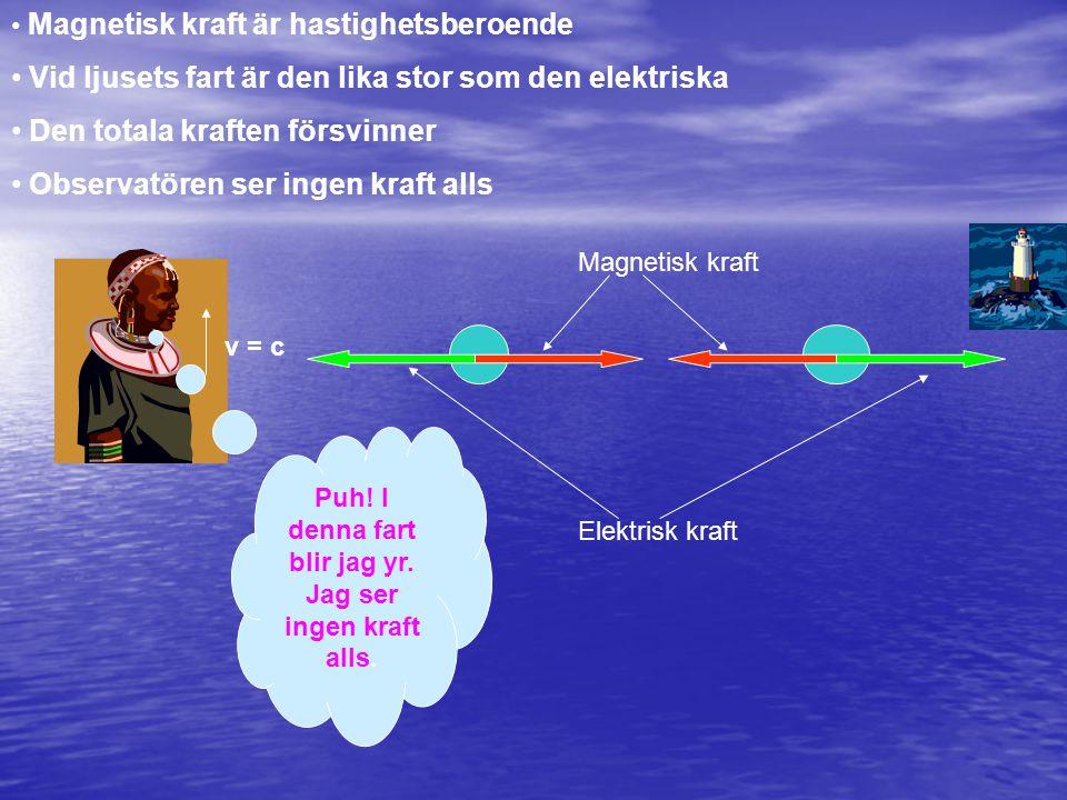 v = c Elektrisk kraft Magnetisk kraft • Magnetisk kraft är hastighetsberoende • Vid ljusets fart är den lika stor som den elektriska • Den totala kraf