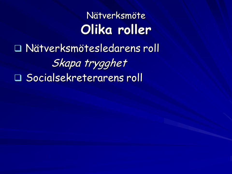 Nätverksmöte Olika roller  Nätverksmötesledarens roll Skapa trygghet Skapa trygghet  Socialsekreterarens roll
