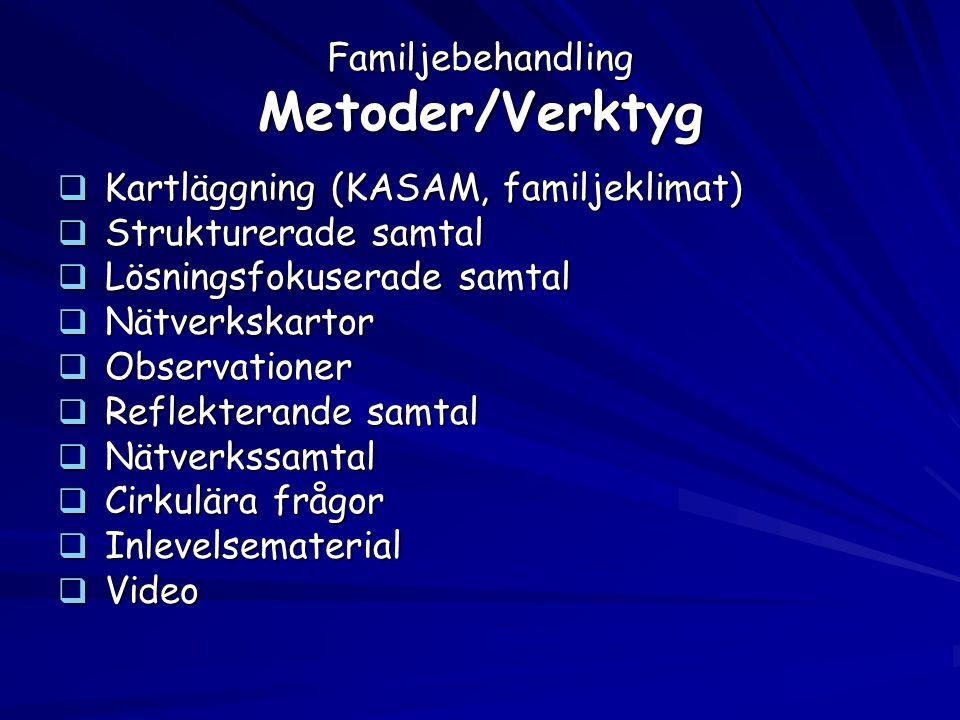 Familjebehandling Metoder/Verktyg  Kartläggning (KASAM, familjeklimat)  Strukturerade samtal  Lösningsfokuserade samtal  Nätverkskartor  Observat