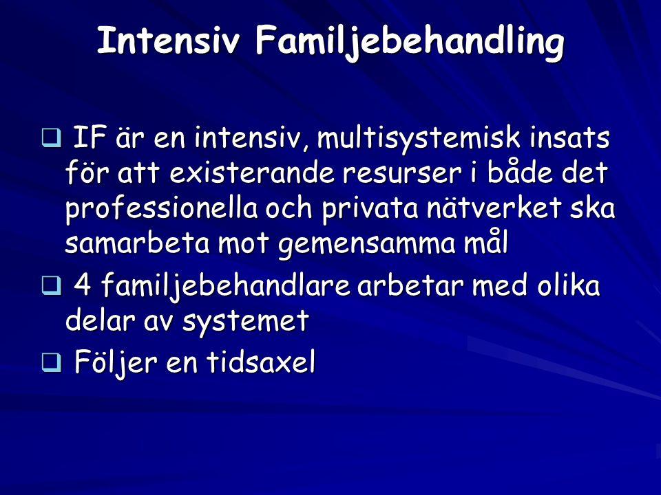Intensiv Familjebehandling  IF är en intensiv, multisystemisk insats för att existerande resurser i både det professionella och privata nätverket ska samarbeta mot gemensamma mål  4 familjebehandlare arbetar med olika delar av systemet  Följer en tidsaxel