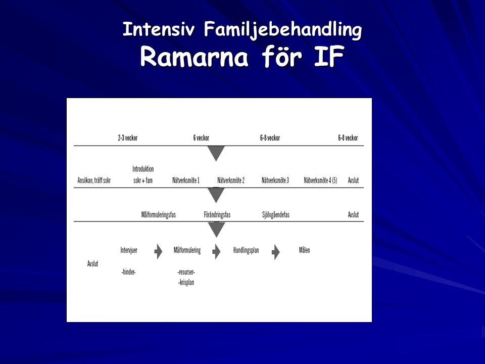 Intensiv Familjebehandling Ramarna för IF