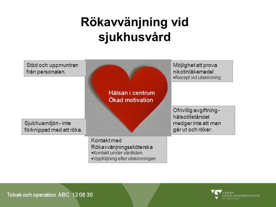 Tobak och operation ABC 12 08 30 Hälsan i centrum Ökad motivation. Stöd och uppmuntran från personalen. Sjukhusmiljön - inte förknippad med att röka.