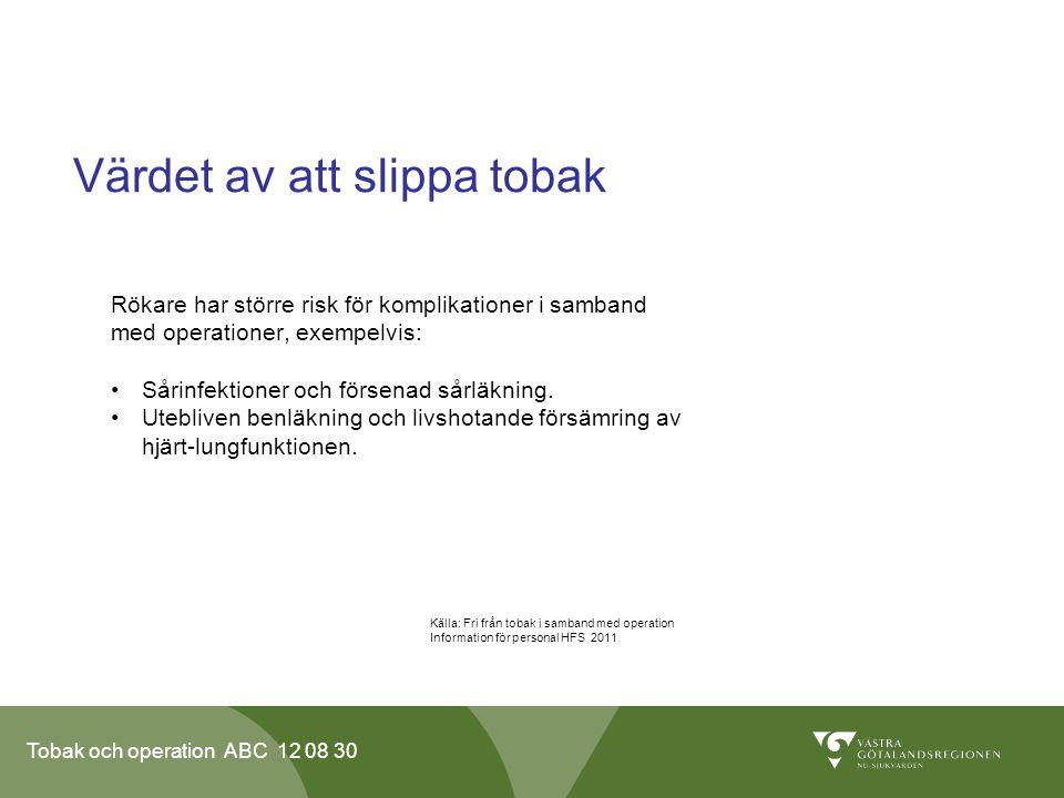 Tobak och operation ABC 12 08 30 Dokumentation hos rökavvänjningsköterskan I NU-sjukvården