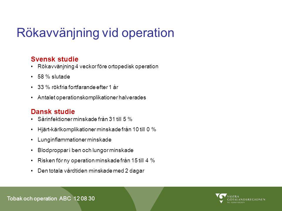 Tobak och operation ABC 12 08 30 Rökavvänjning vid operation Svensk studie •Rökavvänjning 4 veckor före ortopedisk operation •58 % slutade •33 % rökfr