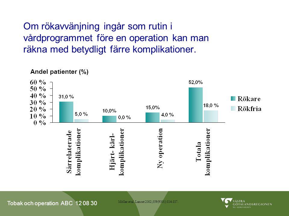 Tobak och operation ABC 12 08 30 Vårdcentral