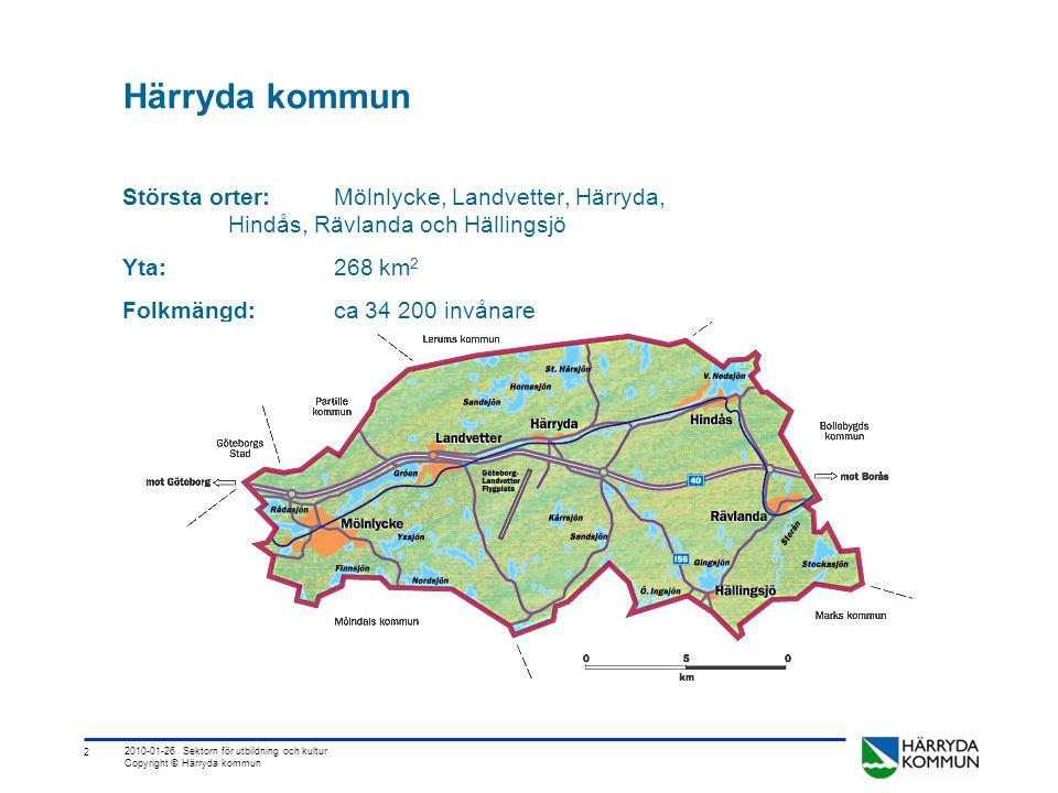 2 2010-01-26 Sektorn för utbildning och kultur Copyright © Härryda kommun Härryda kommun Största orter:Mölnlycke, Landvetter, Härryda, Hindås, Rävlanda och Hällingsjö Yta: 268 km 2 Folkmängd: ca 34 200 invånare