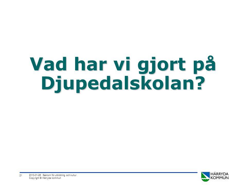 21 2010-01-26 Sektorn för utbildning och kultur Copyright © Härryda kommun Vad har vi gjort på Djupedalskolan?
