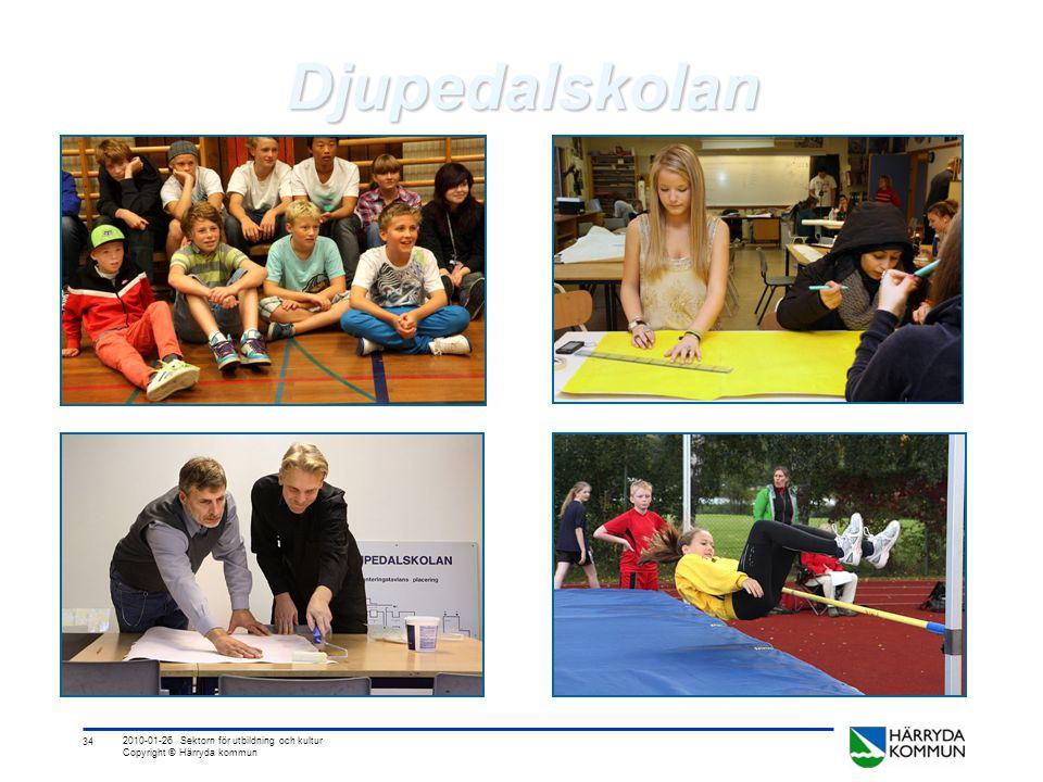 34 2010-01-26 Sektorn för utbildning och kultur Copyright © Härryda kommun Djupedalskolan