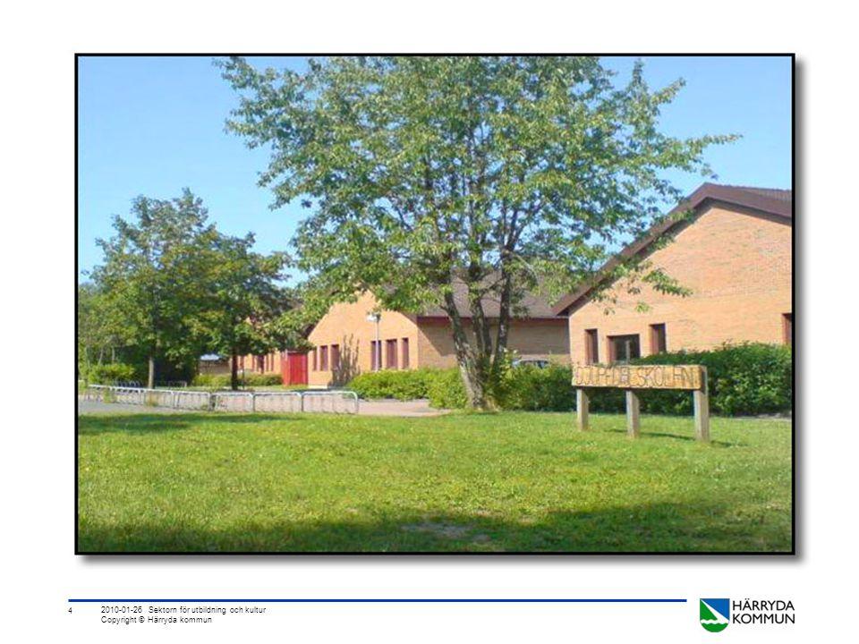 4 2010-01-26 Sektorn för utbildning och kultur Copyright © Härryda kommun
