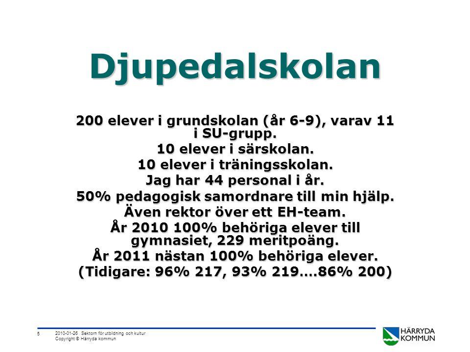 5 Djupedalskolan 200 elever i grundskolan (år 6-9), varav 11 i SU-grupp.