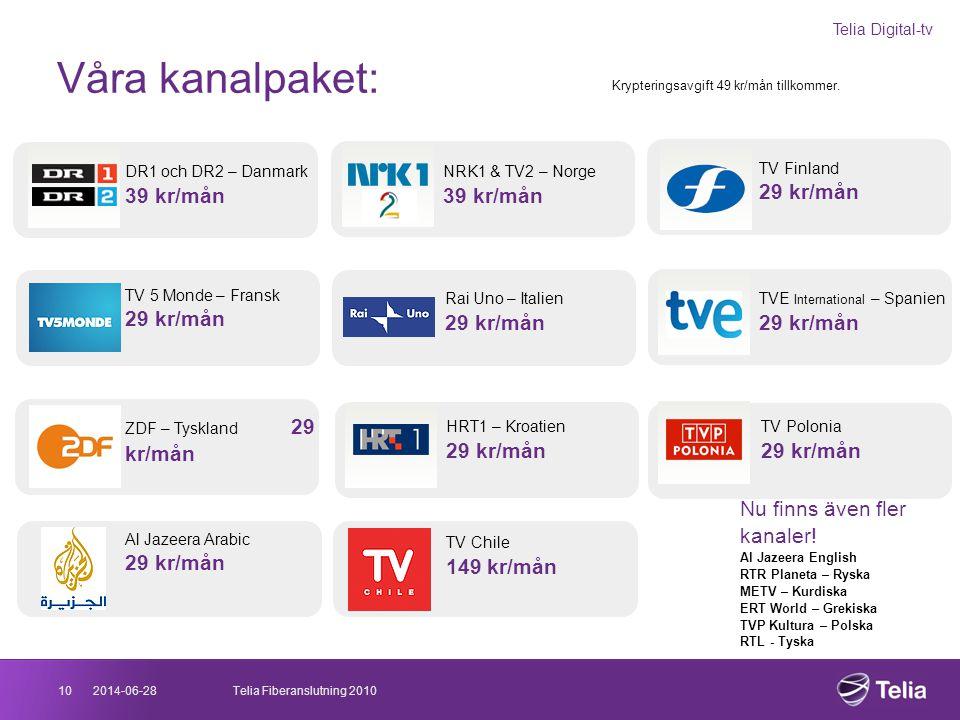 2014-06-2810Telia Fiberanslutning 2010 Våra kanalpaket: Telia Digital-tv DR1 och DR2 – Danmark 39 kr/mån TV Finland 29 kr/mån NRK1 & TV2 – Norge 39 kr