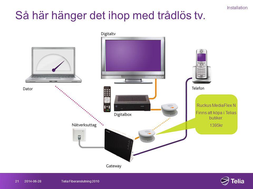 2014-06-2821Telia Fiberanslutning 2010 Så här hänger det ihop med trådlös tv. Installation Ruckus MediaFlex N Finns att köpa i Telias butiker. 1395kr