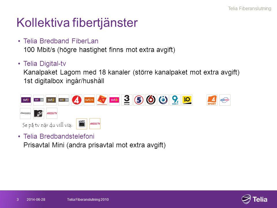 Kollektiva fibertjänster Telia Fiberanslutning 2014-06-283Telia Fiberanslutning 2010 •Telia Bredband FiberLan 100 Mbit/s (högre hastighet finns mot ex