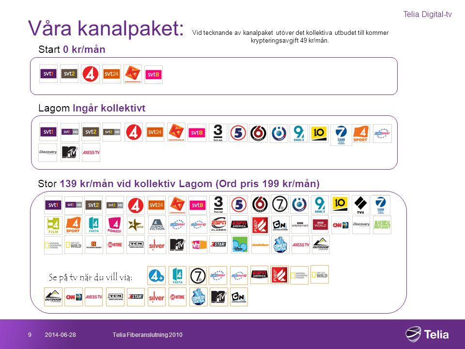 2014-06-289Telia Fiberanslutning 2010 Våra kanalpaket: Telia Digital-tv Start 0 kr/mån Lagom Ingår kollektivt Stor 139 kr/mån vid kollektiv Lagom (Ord