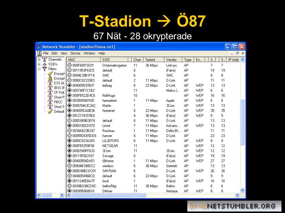 T-Stadion  Ö87 67 Nät - 28 okrypterade