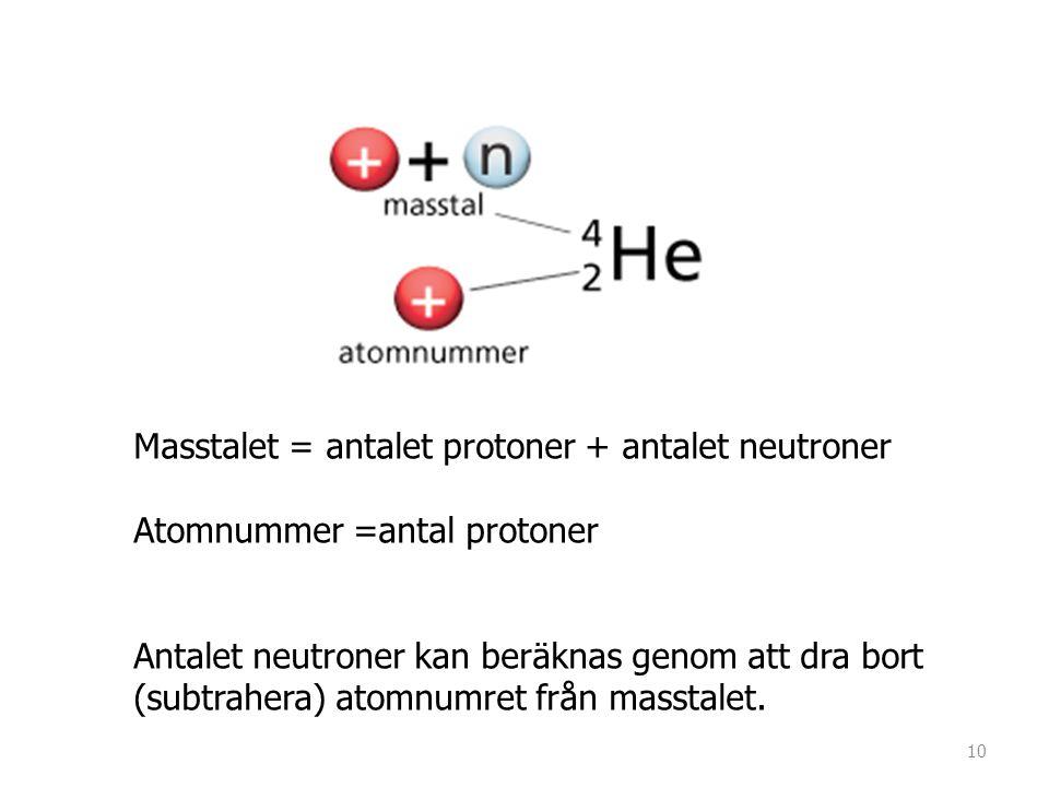 Masstalet = antalet protoner + antalet neutroner Atomnummer =antal protoner Antalet neutroner kan beräknas genom att dra bort (subtrahera) atomnumret