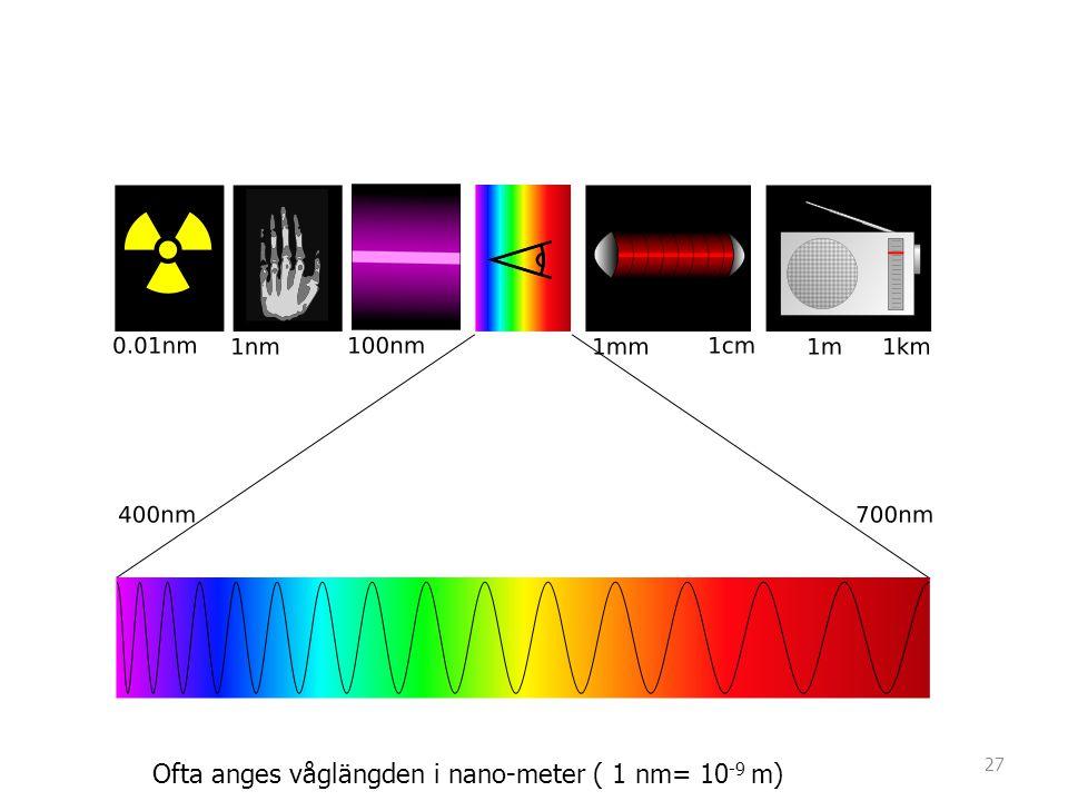 Ofta anges våglängden i nano-meter ( 1 nm= 10 -9 m) 27