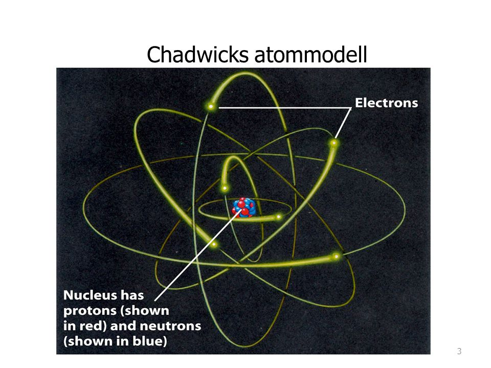 Chadwicks atommodell 3