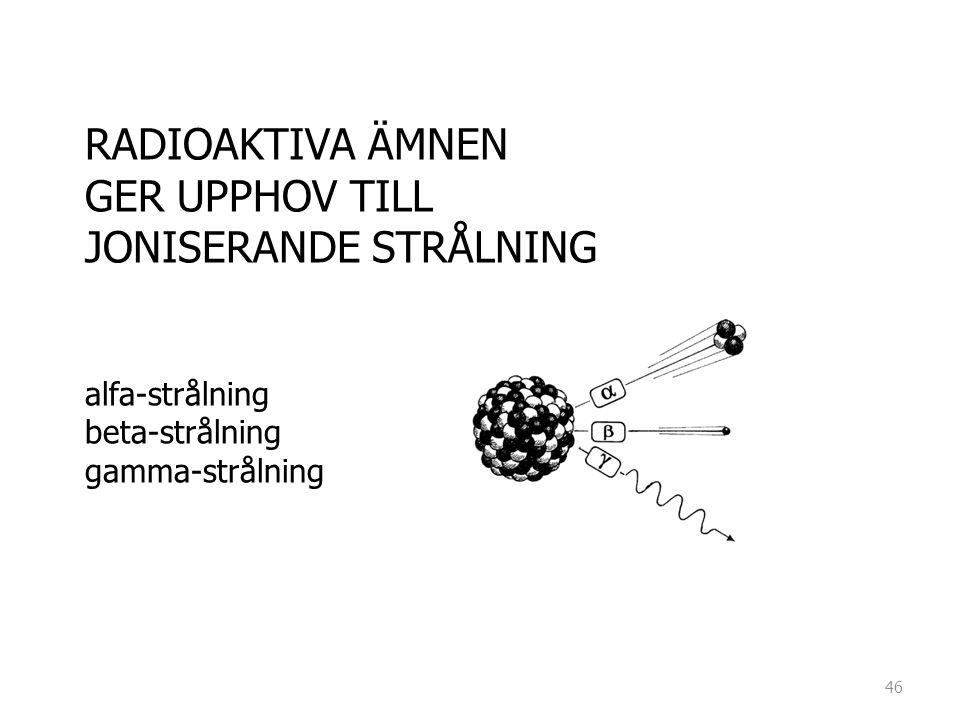 RADIOAKTIVA ÄMNEN GER UPPHOV TILL JONISERANDE STRÅLNING alfa-strålning beta-strålning gamma-strålning 46