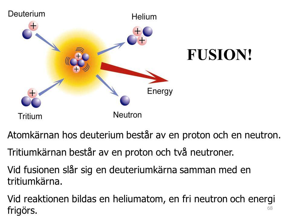 FUSION! Atomkärnan hos deuterium består av en proton och en neutron. Tritiumkärnan består av en proton och två neutroner. Vid fusionen slår sig en deu