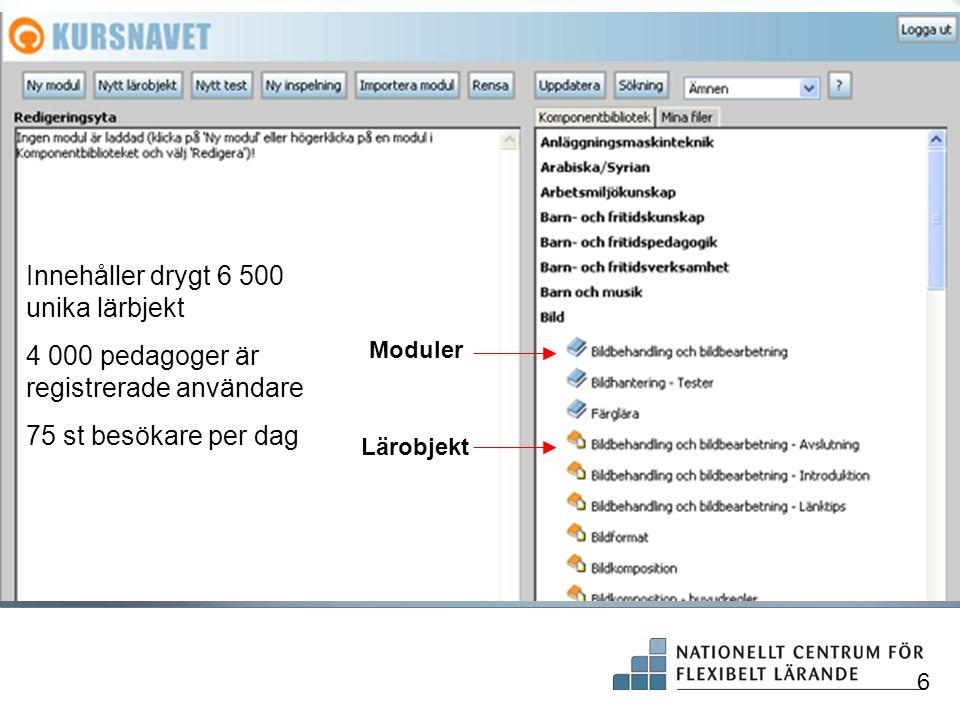 Moduler Lärobjekt 6 Innehåller drygt 6 500 unika lärbjekt 4 000 pedagoger är registrerade användare 75 st besökare per dag
