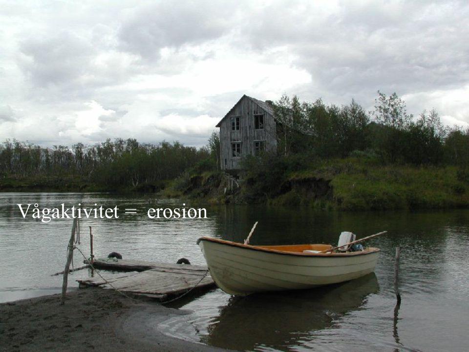 Vågaktivitet = erosion