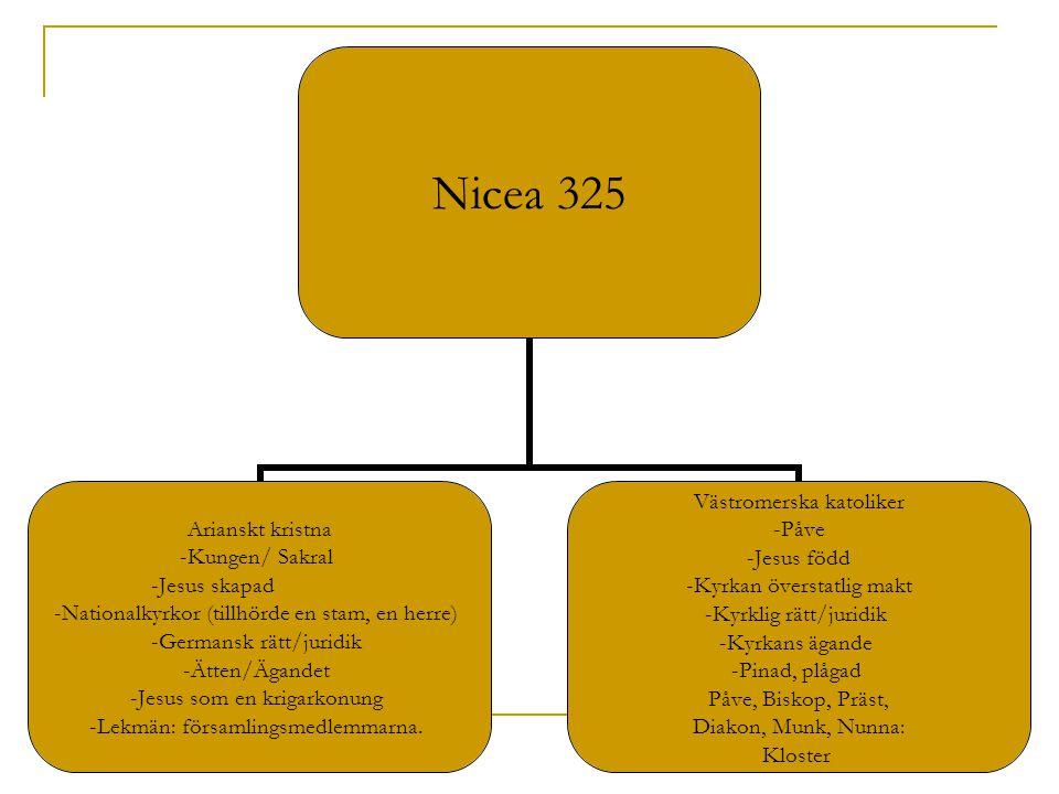 Nicea 325 Arianskt kristna •Kungen/ Sakral •Jesus skapad •Nationalkyrkor (tillhörde en stam, en herre) •Germansk rätt/juridik •Ätten/Ägandet •Jesus so