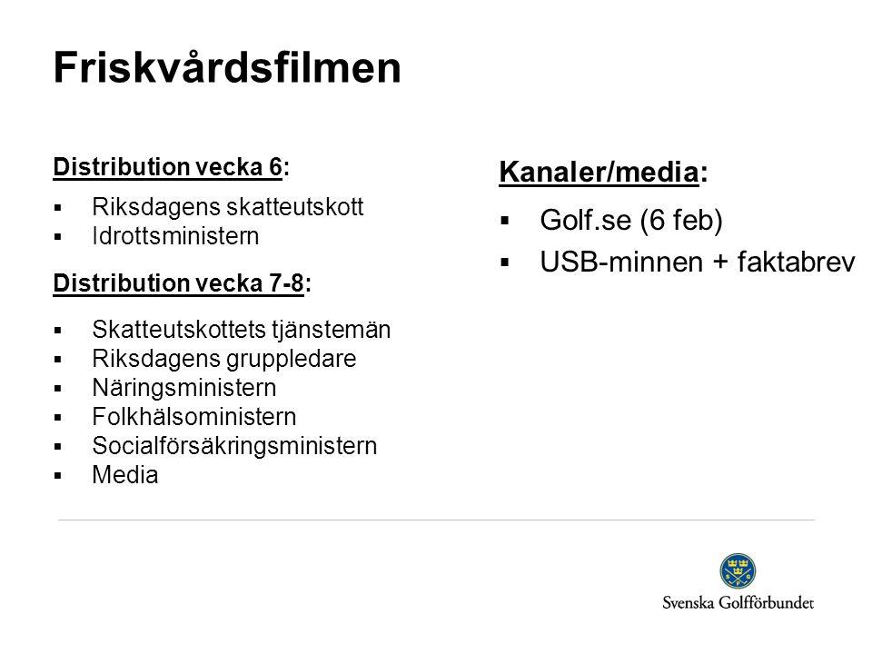 Friskvårdsfilmen Distribution vecka 6:  Riksdagens skatteutskott  Idrottsministern Distribution vecka 7-8:  Skatteutskottets tjänstemän  Riksdagen