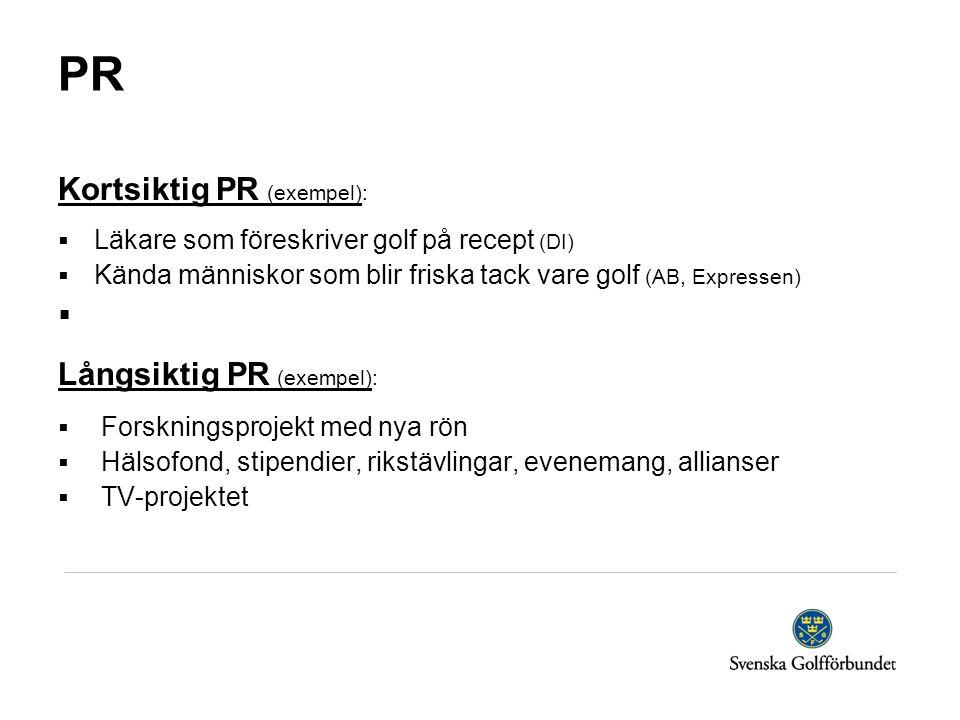 PR Kortsiktig PR (exempel):  Läkare som föreskriver golf på recept (DI)  Kända människor som blir friska tack vare golf (AB, Expressen)  Långsiktig