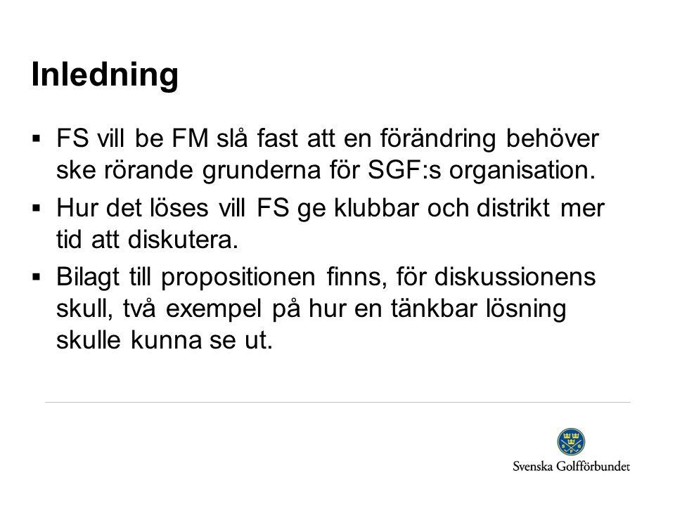 Inledning  FS vill be FM slå fast att en förändring behöver ske rörande grunderna för SGF:s organisation.  Hur det löses vill FS ge klubbar och dist